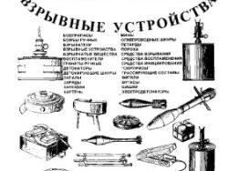 Попенко В.Н. Взрывчатые вещества и взрывные устройства. Словарь